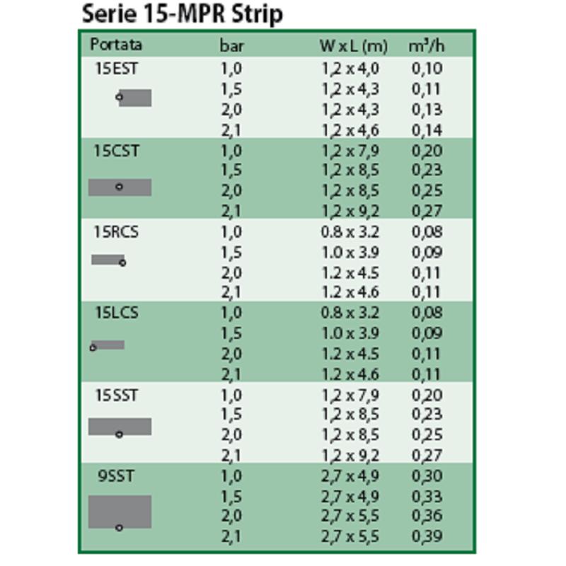 6it-testine_serie_mpr
